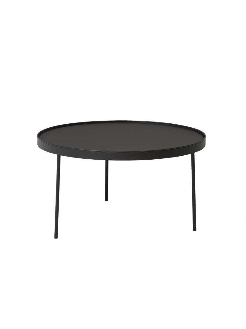 Table STILK - NORTHERN